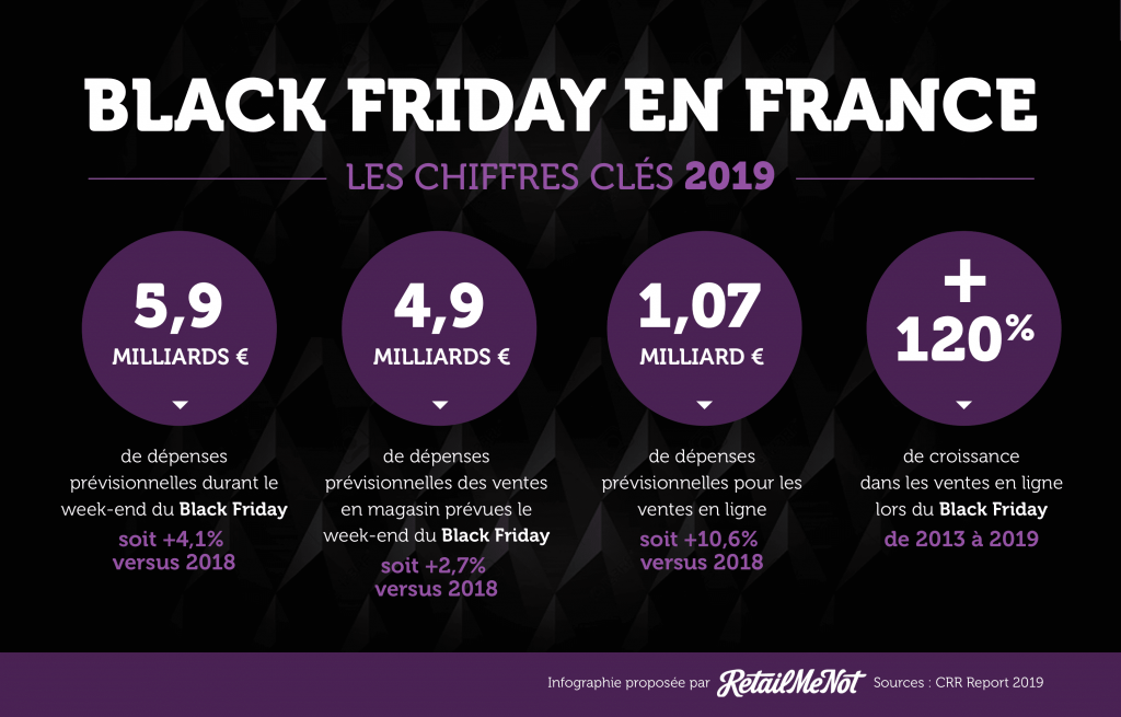 black friday infographie